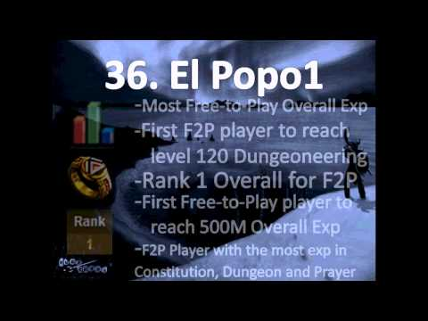 Top 100 Most Famous Runescape Players of All time by Idk Whats Rc