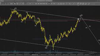 iPA-Trading. Выпуск №360. Волновой анализ рынка Forex на 25.04.2018