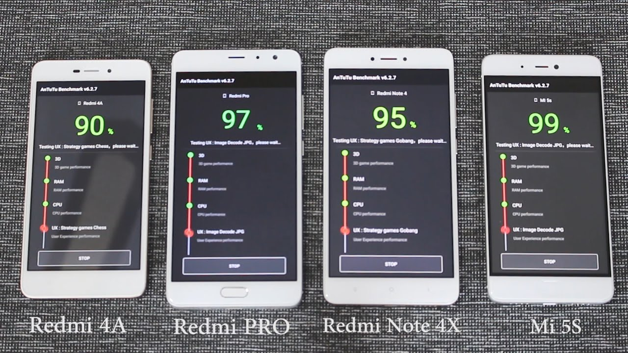 XIAOMI - Mi5S vs Redmi PRO vs Redmi 4A vs Redmi Note 4X - Antutu - Geekbench - Tests - YouTube