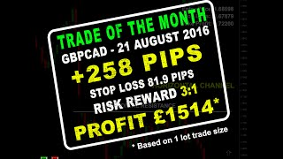 GBPCAD (+258 Pips - £1514) August Trade of The Month!