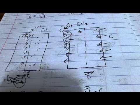 Thermodynamics speed of sound derivation part 1