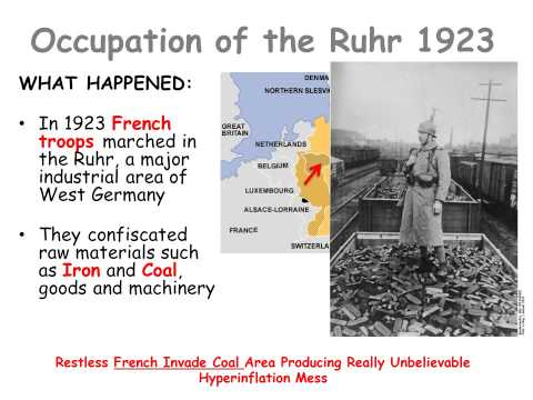 Unit 2 Germany Revision 4 Occupation of the Ruhr