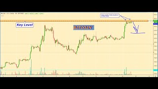 BITCOIN price analytics, BITCOIN prediction, Cryptocurrency Market overview for 01.14.2020
