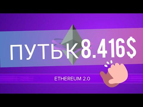 Ethereum 2.0 ПУТЬ К 8.416 $ ЗА 1 ETH! ЭФИР ДОЛГОСРОЧНЫЙ ПРОГНОЗ НА 2021 год!