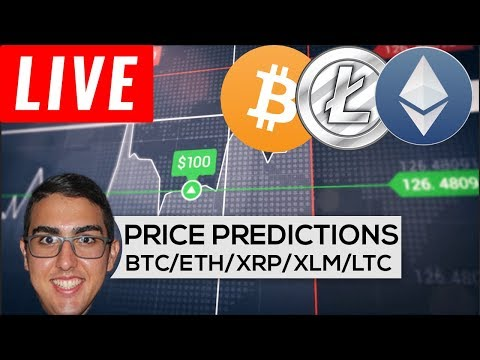Price Predictions: Bitcoin ($BTC), Ethereum ($ETH), Ripple (