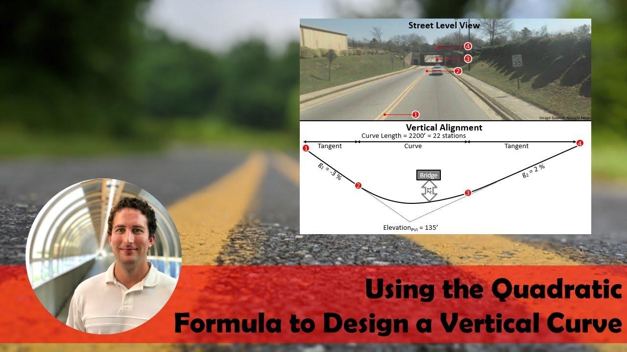 Quadratic Formula for Vertical Curve Design