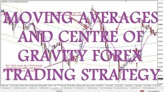 Moving Averages and Centre of Gravity Forex Trading Strategy
