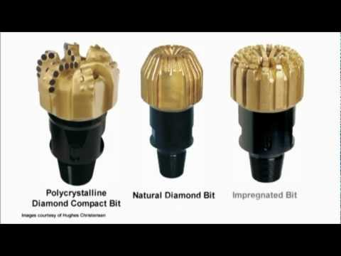 Drill Bits - Oil and Gas Drilling: From Planning to Production