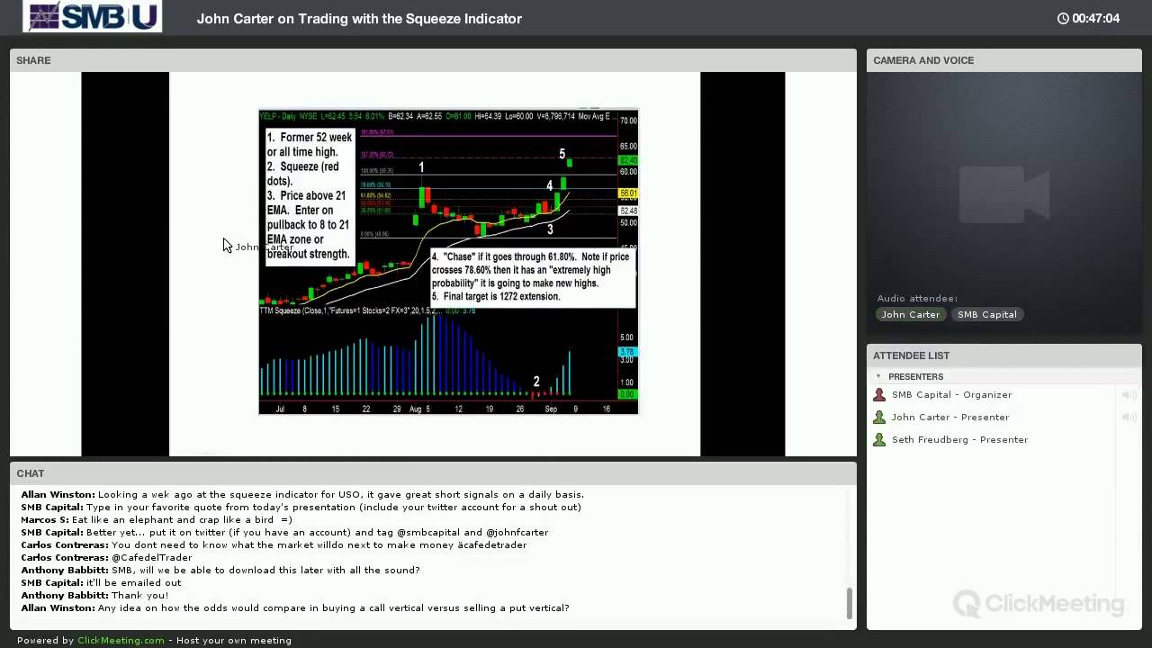 John Carter On The Squeeze Indicator Youtube