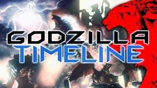 Anime GODZILLA Timeline (GODZILLA: Planet of the Monsters) 【wikizilla.org】