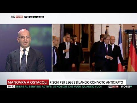 Francesco Castelli - Sky TG 24 Economia - 30.05.2017