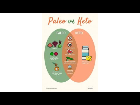 The Differences Between the Paleo Diet vs. Keto Diet: 3 Lessons Learned