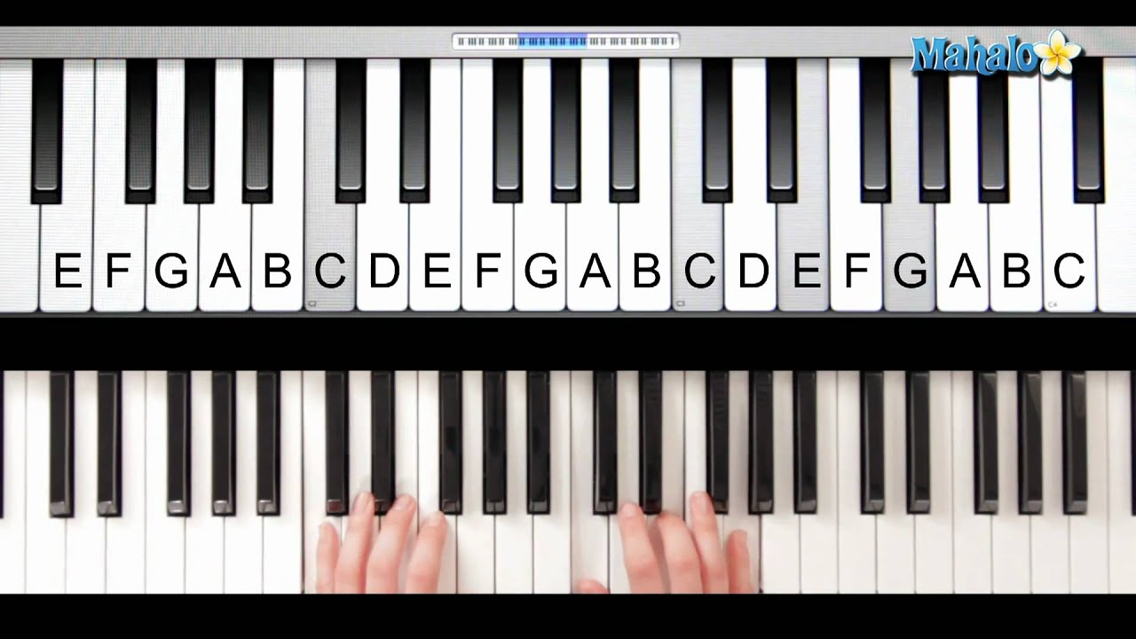 "How to Play ""Skidamarink"" on Piano Chords - Chordify"