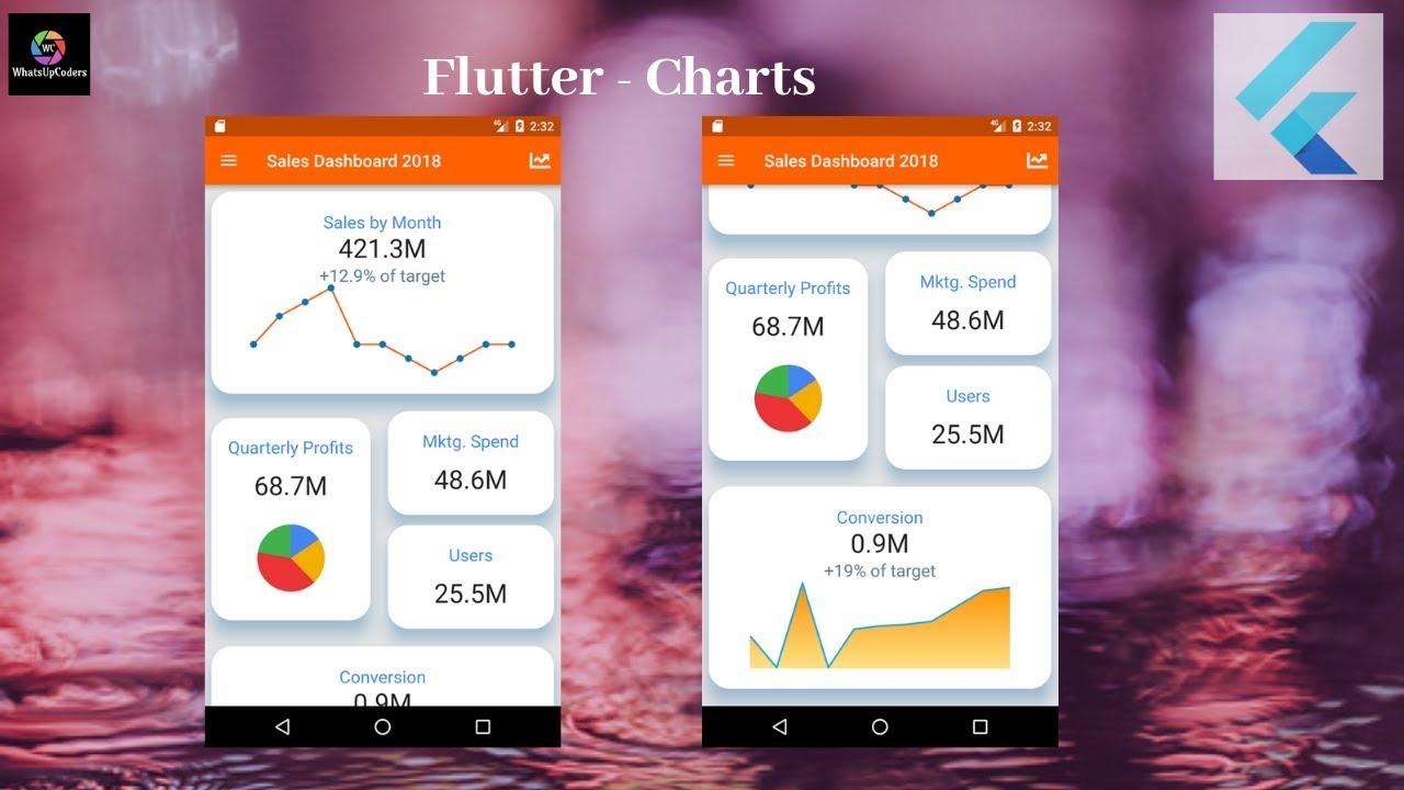 Flutter Tutorial - Flutter Charts