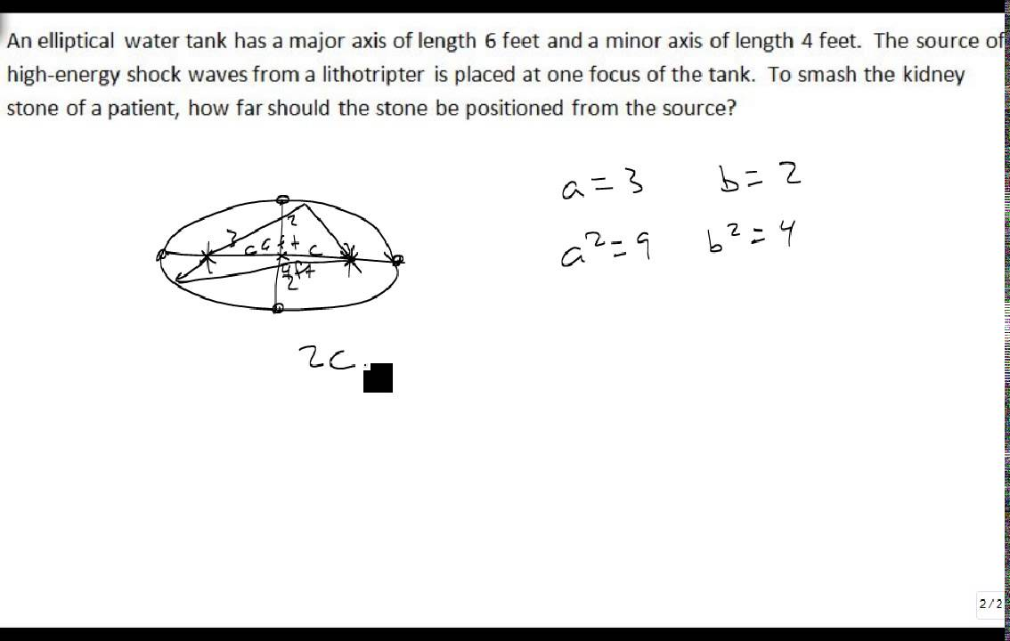 how to solve ellipse problems
