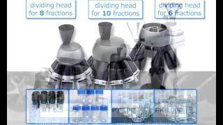 Sample Dividers - RETSCH