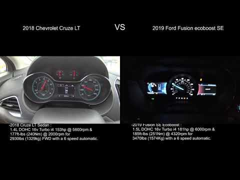 2019 Ford Fusion 1.5L Ecoboost VS 2018 Chevrolet Cruze 1.4L Ecotec Acceleration Comparison.