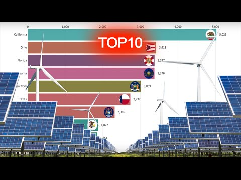 Renewable Energy Consumption By State (TWh)