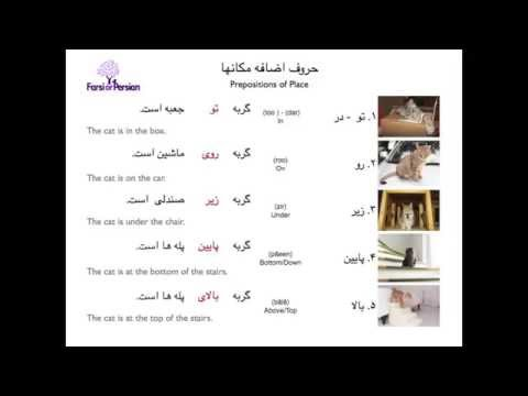 Learn Persian- Beginning Vocabulary- Prepositions of Place