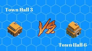Clash of Clans part 2: TH3 Vs. TH6