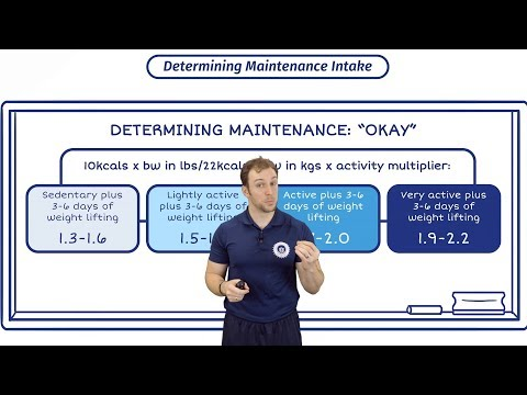 How To Work Out Maintenance Calories With Eric Helms | Do BMR Calculators Work?