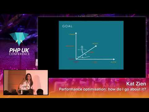 PHP UK Conference 2018 - Kat Zien - Performance optimisation: how do I go about it?