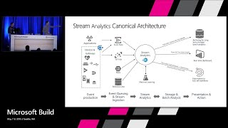 Transforming Manufacturing, Energy & Utilities industries with Azure Stream Analytics  : Build 2018