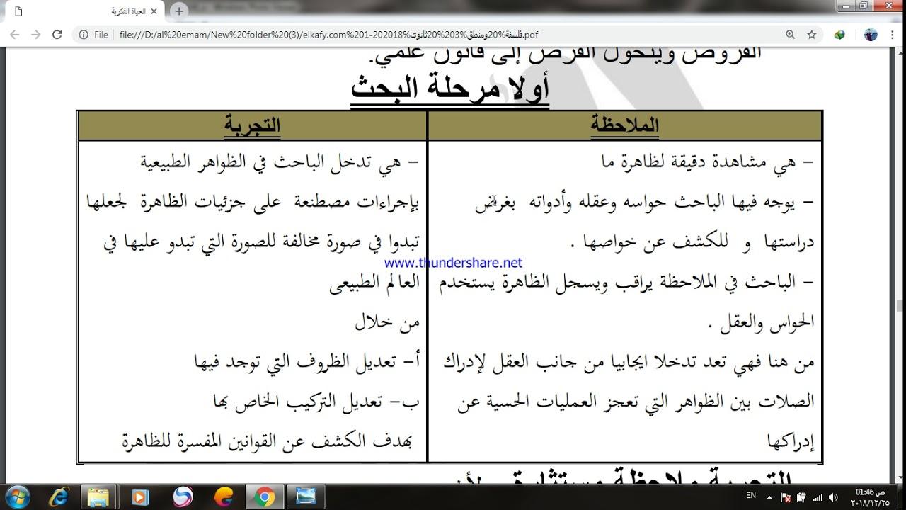 خطوات المنهج التجريبي ومراحل البحث 3ث للاستاذ محمد عبده استاذ الفلسفة وعلم النفس Youtube