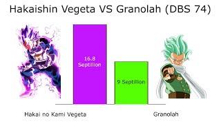 Hakai no Kami Vegeta VS Granolah Power Levels - Dragon Ball Super Chapter 74