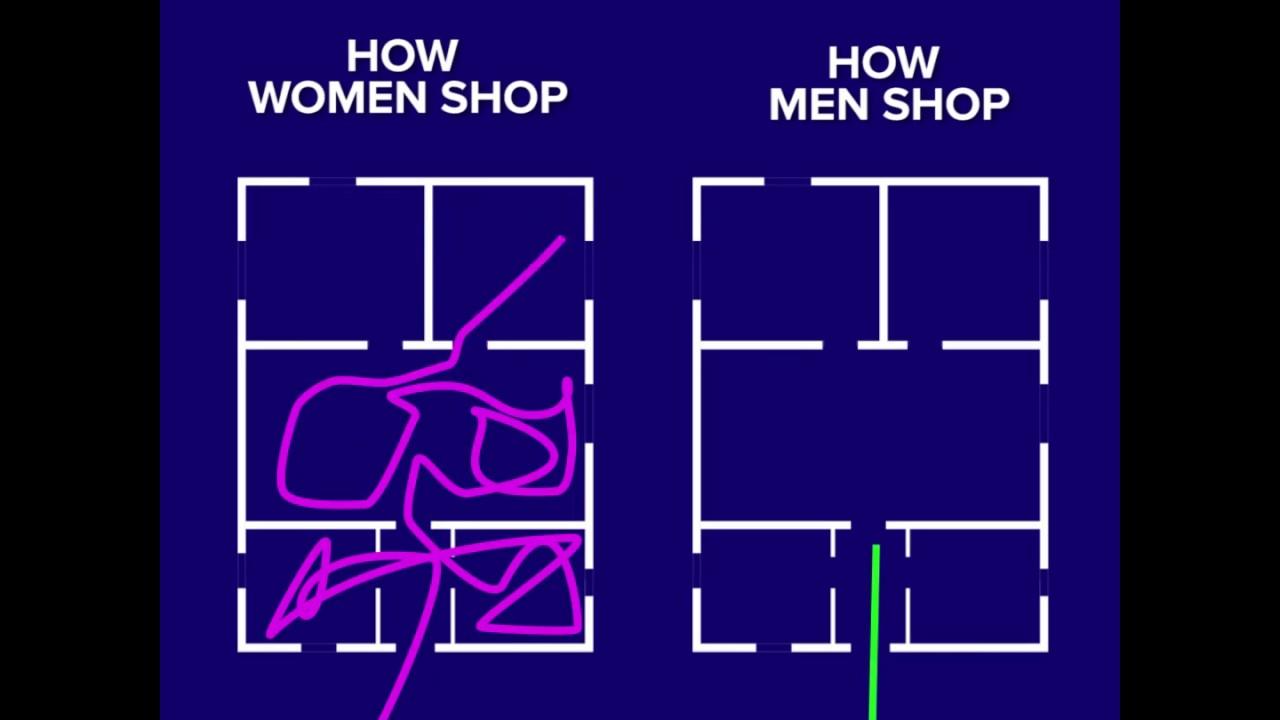 How Women Shop Vs How Men Shop