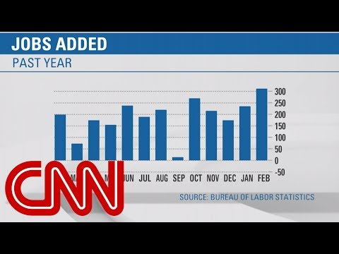 US economy adds 313,000 jobs in February