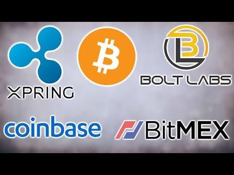 kas ir labākais uzņēmums investēt bitcoin