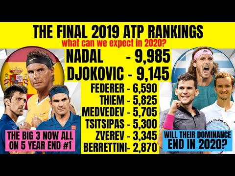 The Final 2019 Rankings |  Nadal Clinches 5th YE #1 | What to expect in 2020?