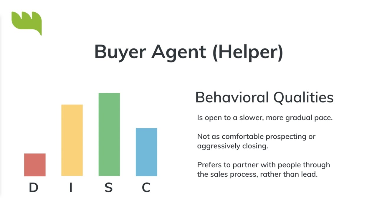 Ideal DISC Profile for Hiring a Real Estate Buyer Agent (Helper)