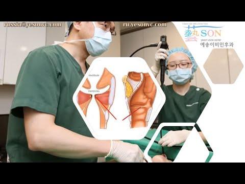Удаление щитовидной железы - последствия