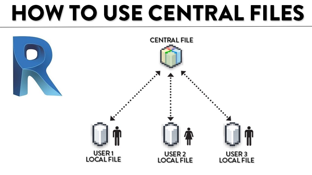How To Use Central And Local Files In Revit