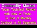 Commodity Market - Today Technical Analysis with Important updates About Market Trend