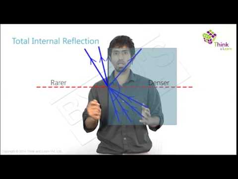 Light 05 - Refraction and Refractive Index