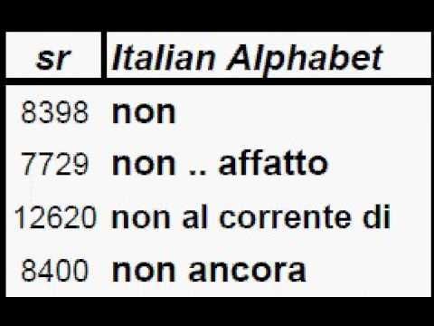 "ITALIAN DICTIONARY, LETTER  ""N"", Get the meaning by clicking the link in description"