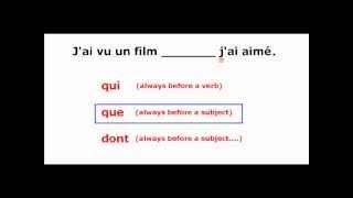 Les Pronoms Relatifs: An Explanation