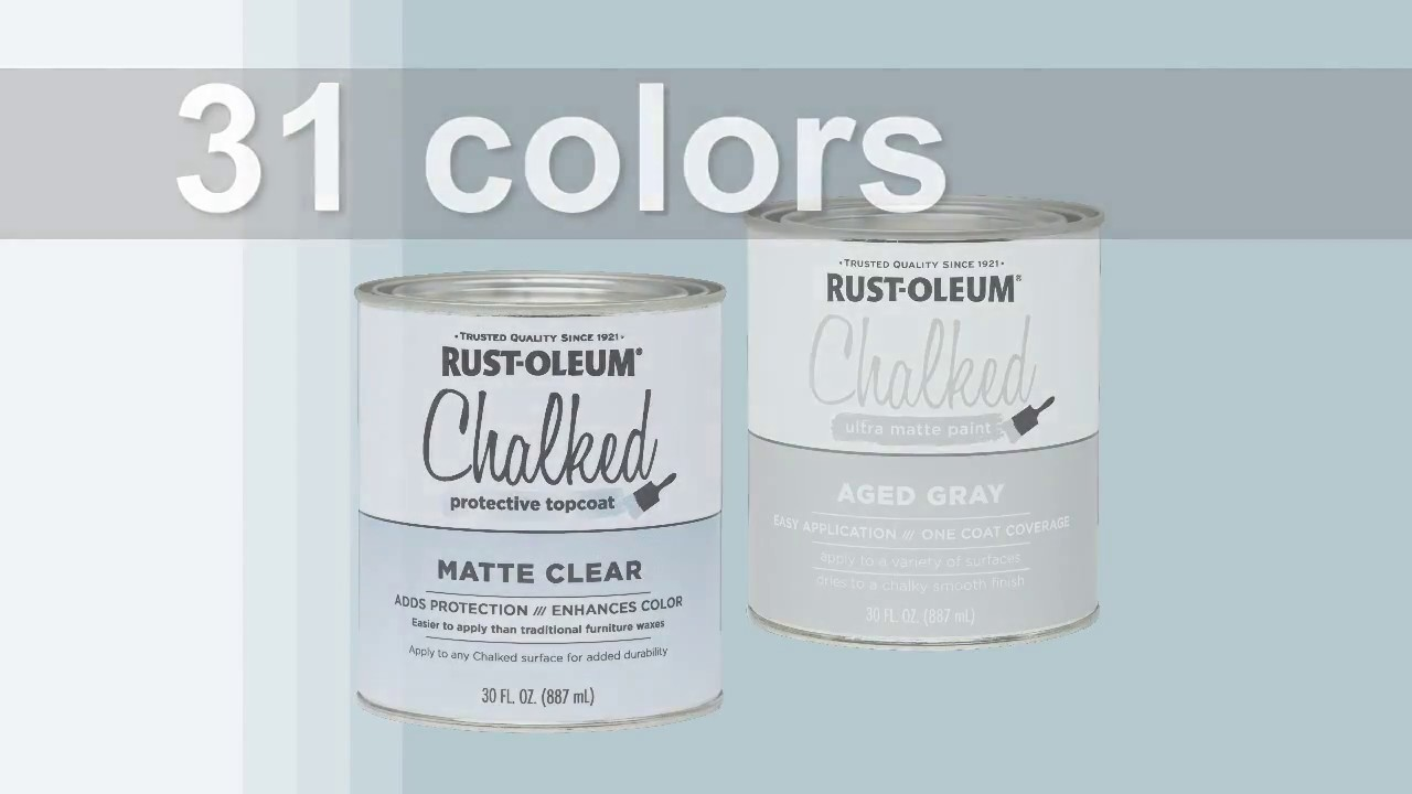 Chalked Ultra Matte Paint Rust Oleum