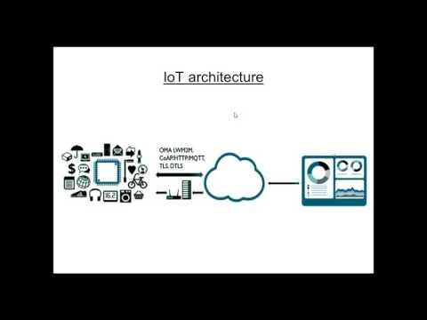IOT(Internet of Things) Online Demo @ DevopsTraining