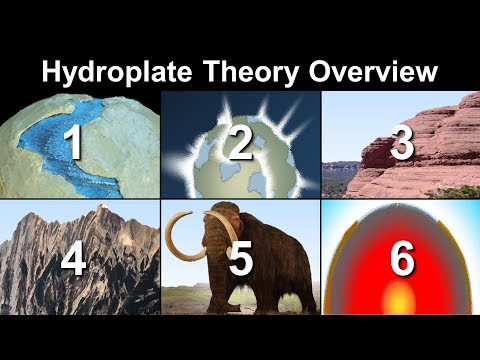 Hydroplate Theory Overview (parts 1-6 combined)  updated