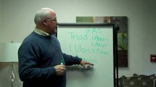ASHA Health Coach Intro to Physiology of Stress Part II