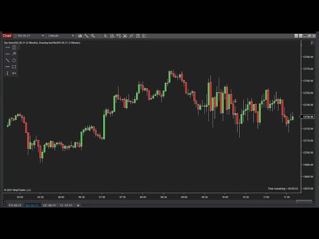 060721 -- Daily Market Review ES GC CL NQ - Live Futures Trading Call Room