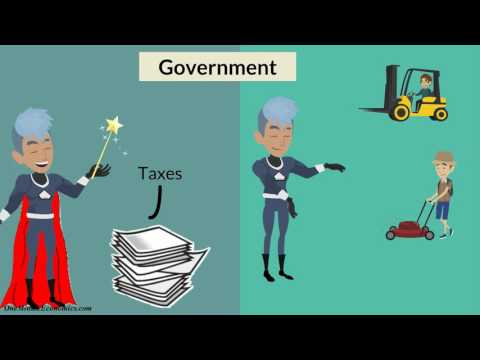 Economic Stimulus (Monetary Stimulus and Fiscal Stimulus) Explained in One Minute