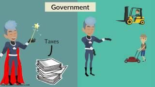 macroeconomics explanation