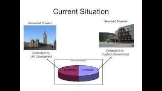 Inforendum part 5 - Scotland's current powers under devolution