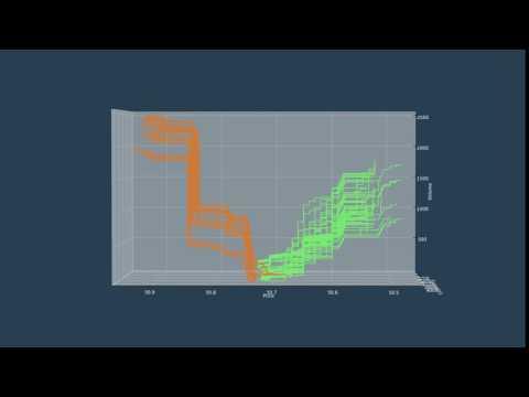 ETH-USD 3d order book visualization