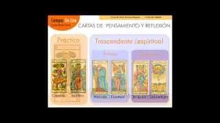 Aprender tarot. Cartas de pensamiento y reflexión del Tarot